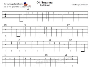 christmas song guitar chords bIzJ