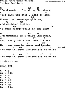 christmas song guitar chords uXFN