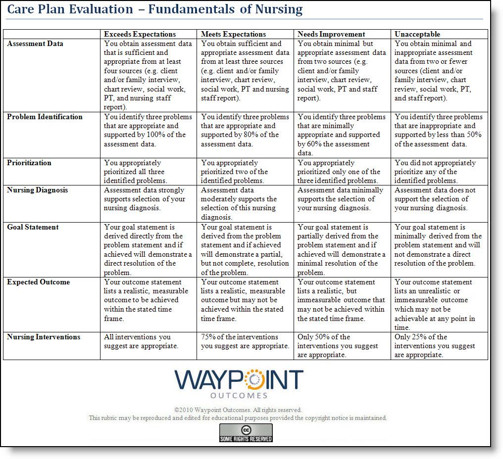 nanda nursing diagnosis list for postpartum medicinebtg com