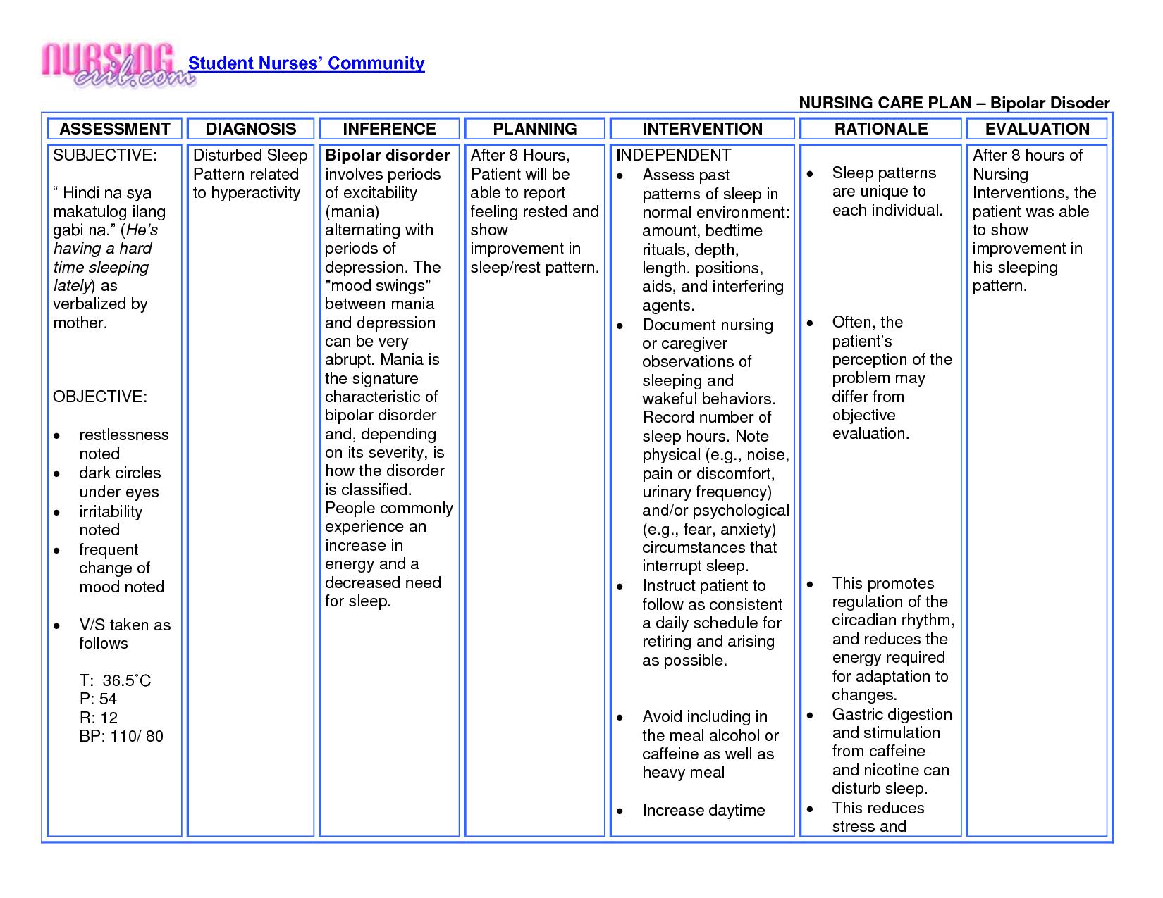 Sample Nursing Care Plan For Kawasaki Disease