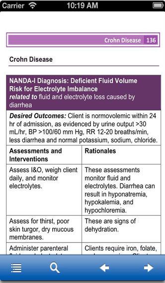 Nursing Diagnosis List 2014 Pictures Wallpapers