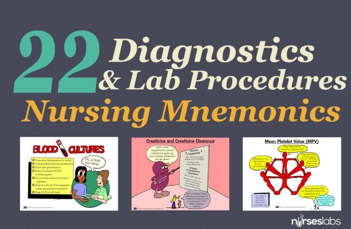 Nursing Diagnosis Nclex Questions Pictures Wallpapers