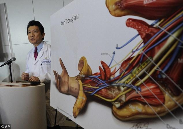 Johns Hopkins Liver Tumor Center Liver Transplant Pictures Wallpapers
