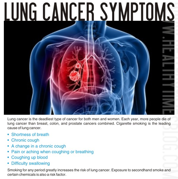 Cancer Of The Lungs Symptoms Pictures Wallpapers