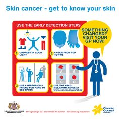Prevention Skin Cancer Pictures Wallpapers