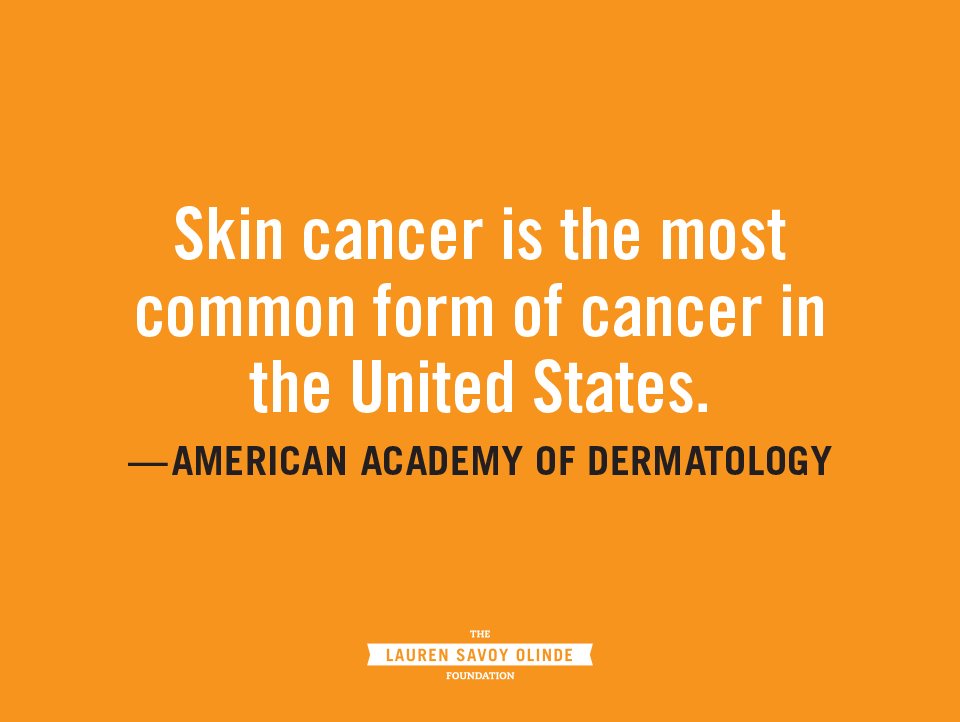 Skin Cancer Most Common Pictures Wallpapers