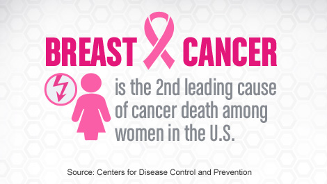 Breast Cancer Picture Pictures Wallpapers