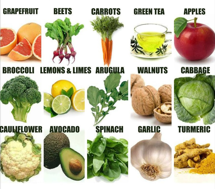 Food For Liver Health Pictures Wallpapers