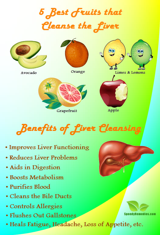 Foods That Are Good For The Liver Pictures Wallpapers