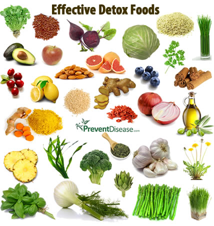 Foods That Cleanse Liver Pictures Wallpapers