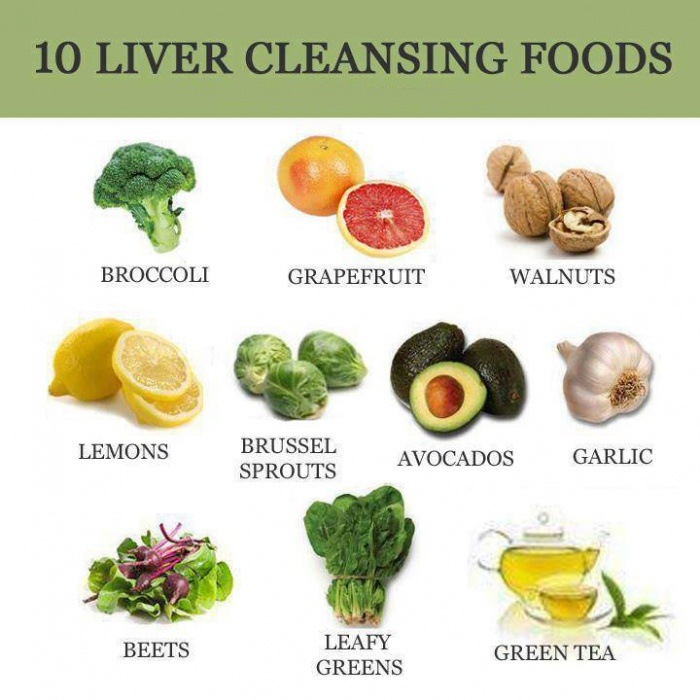 Good Foods For The Liver Pictures Wallpapers