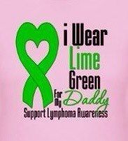 Hodgkins Lymphoma Cancer Ribbon Pictures Wallpapers