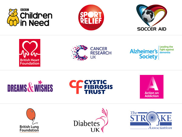 Cancer Charities Uk Pictures Wallpapers