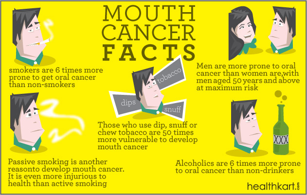 Mouth Cancer Symptoms Pictures Wallpapers