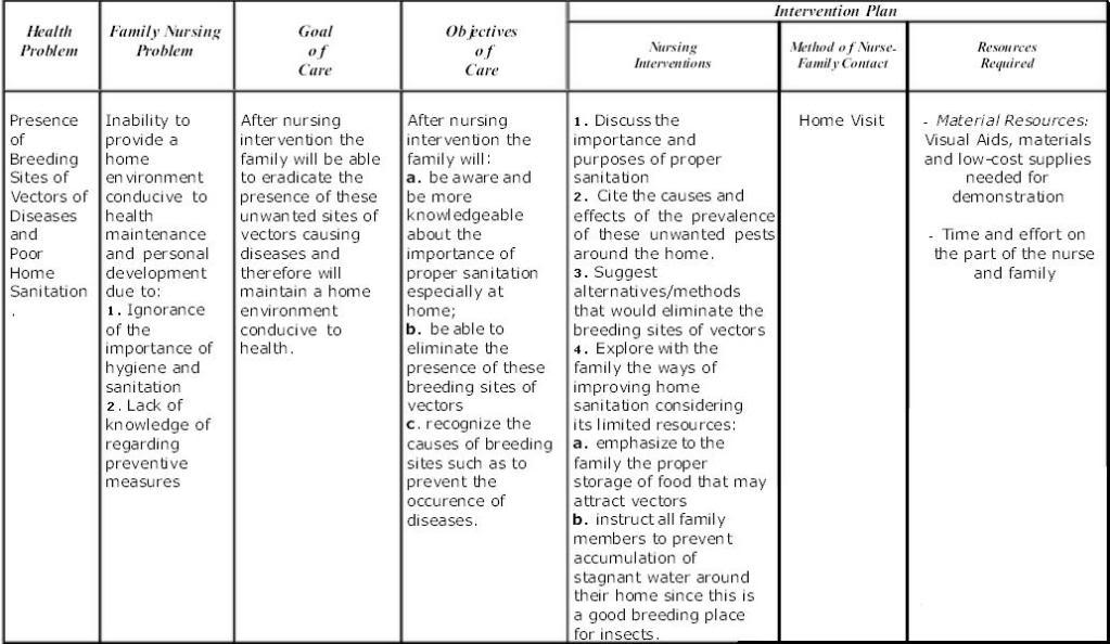 Nanda Nursing Diagnosis For Hypertension Pictures Wallpapers