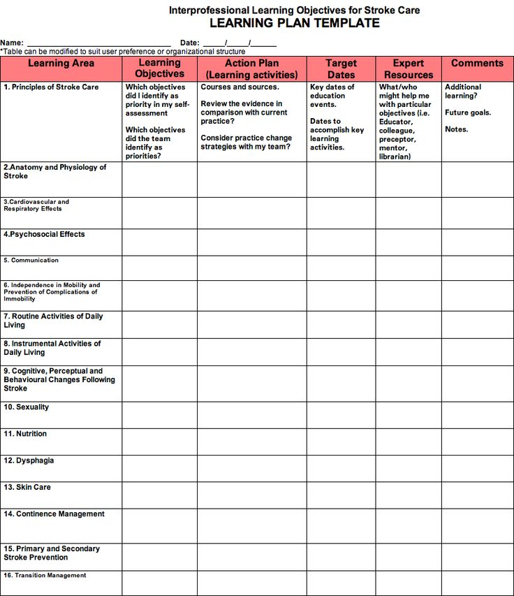 Care Plan Template Images