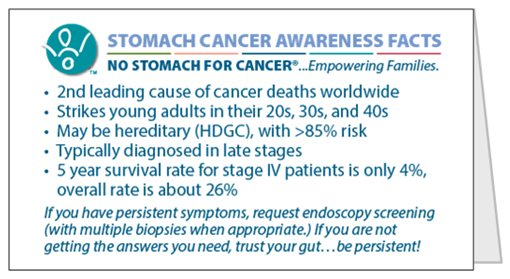 Stomach Cancer Symptoms And Signs Pictures Wallpapers