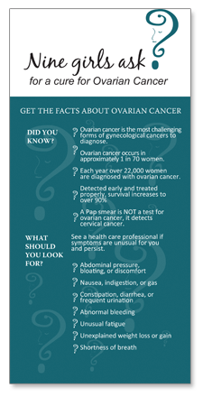 Symptoms Ovarian Cancer Pictures Wallpapers