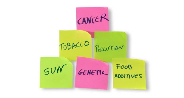 What Are The Causes Of Cancer Pictures Wallpapers