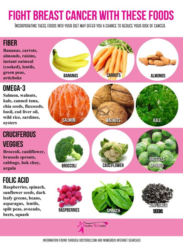 Fight Breast Cancer With These Foods 128811