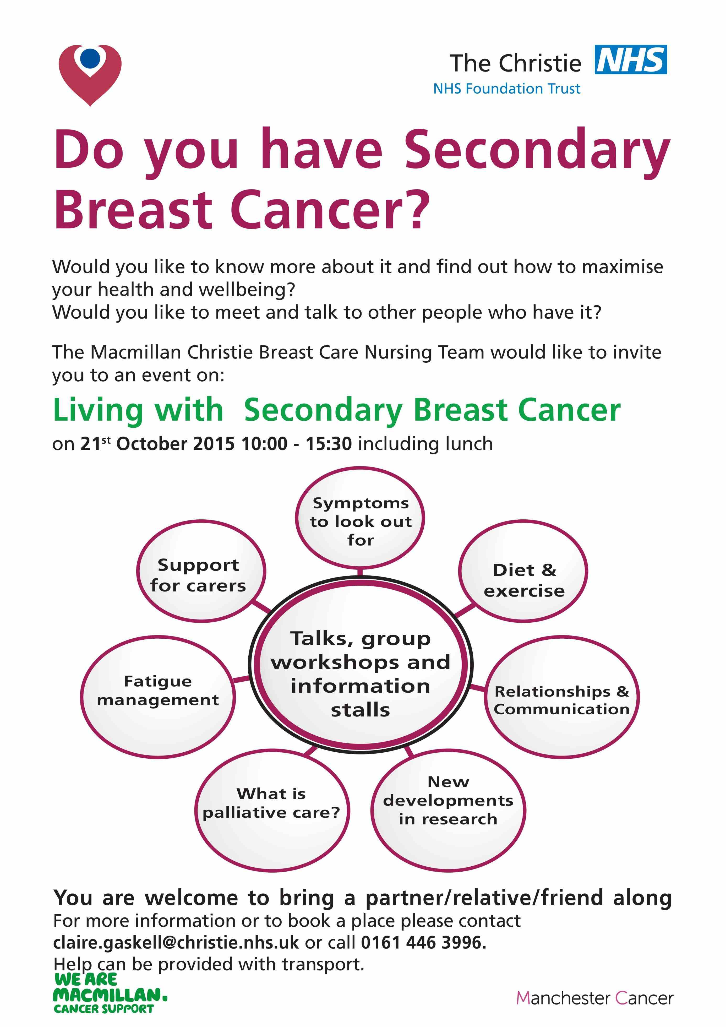 Secondary Breast Cancer Lungs Pictures Wallpapers