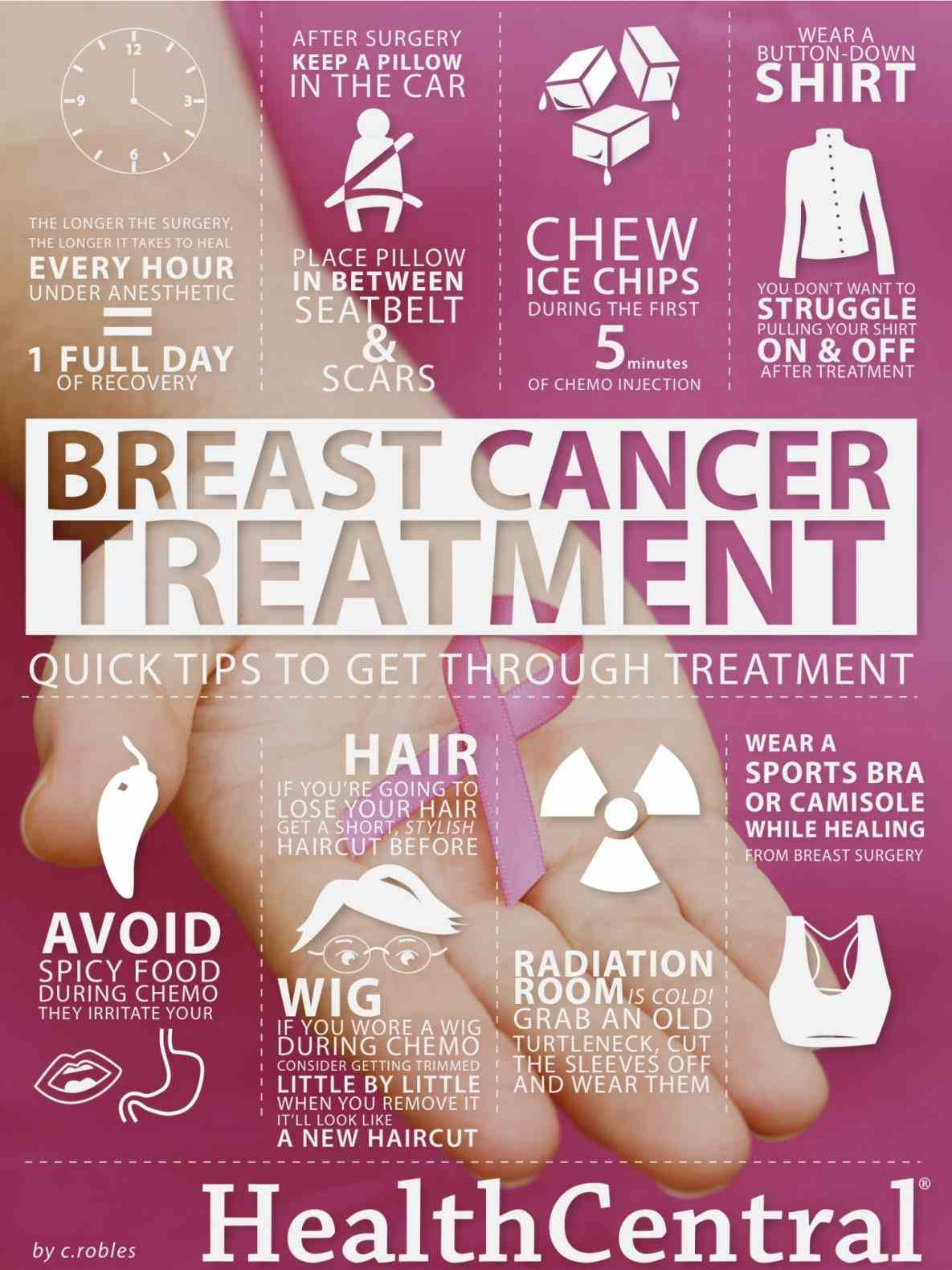 Breast Cancer Treatment And Prevention Pictures Wallpapers