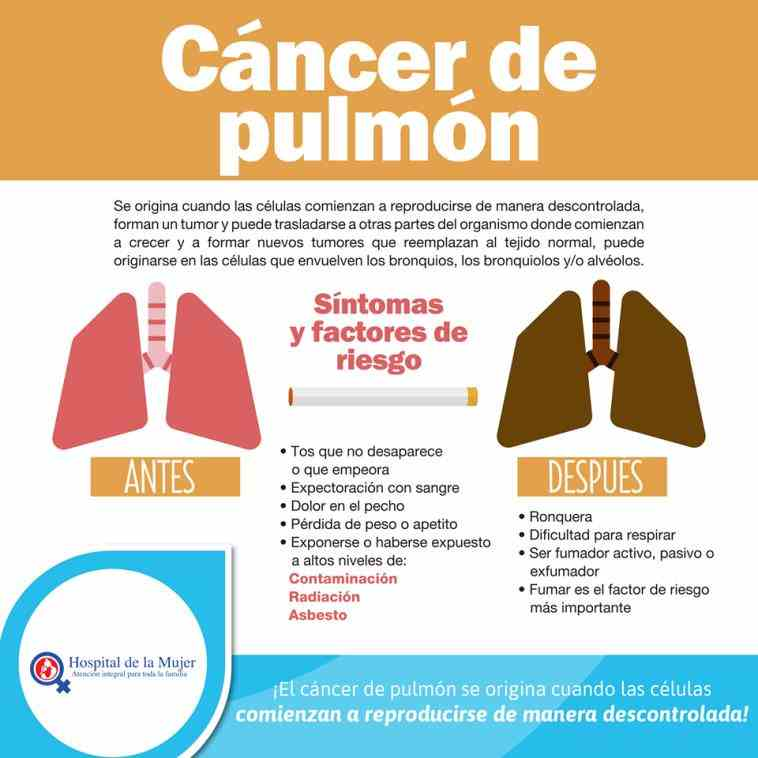 Cancer Sintomas Pictures Wallpapers