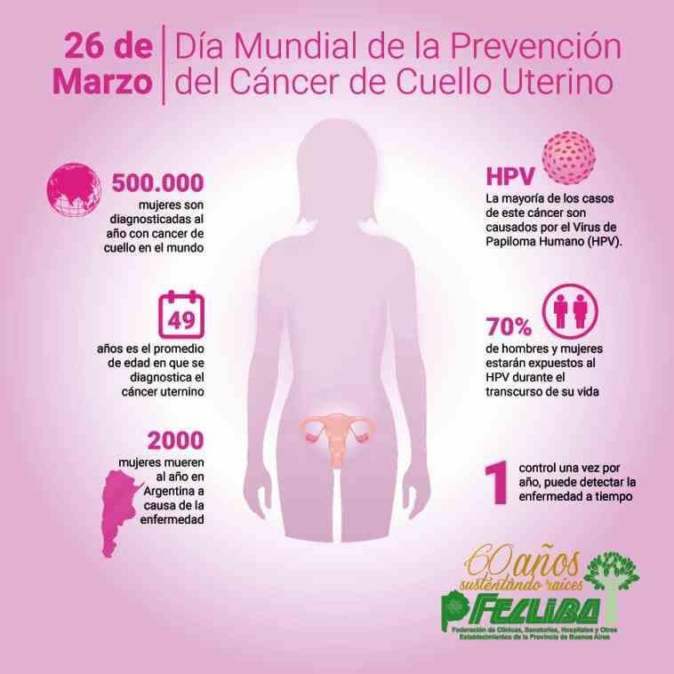 Cancer De Cuello Pictures Wallpapers