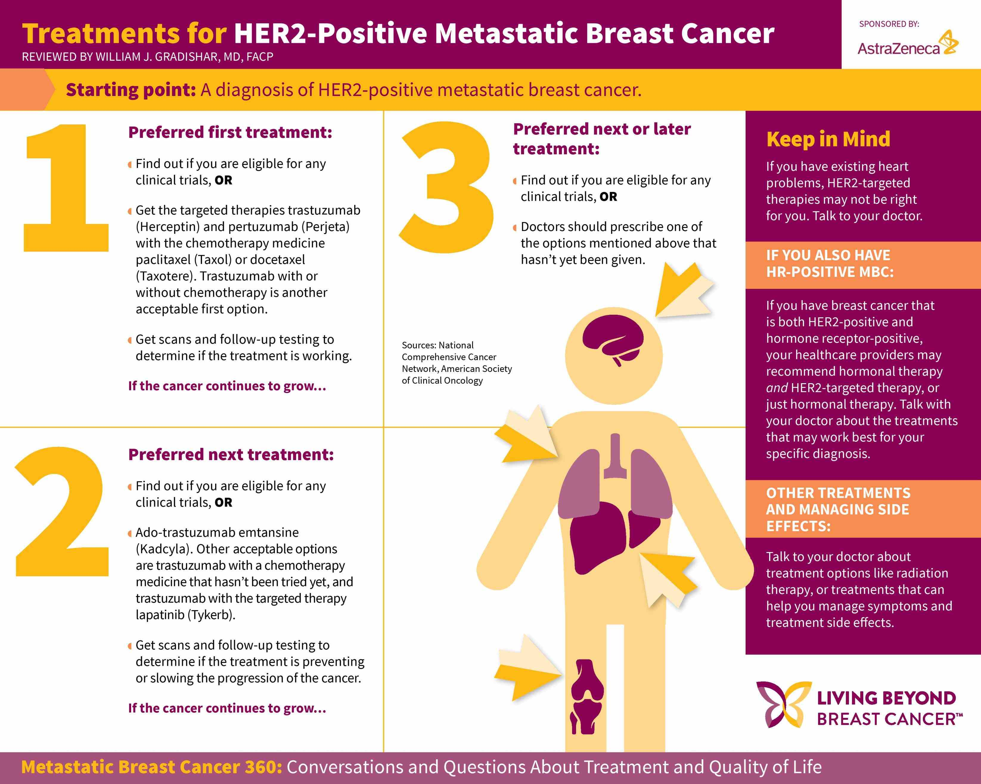 advanced technology of the treatment of breast Discover how we create personalized breast cancer treatment plans  breast cancer advanced  of-the-art technology our accredited breast cancer.