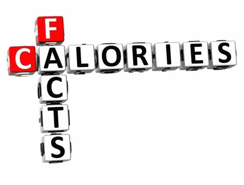 Calories Definition Pictures Wallpapers