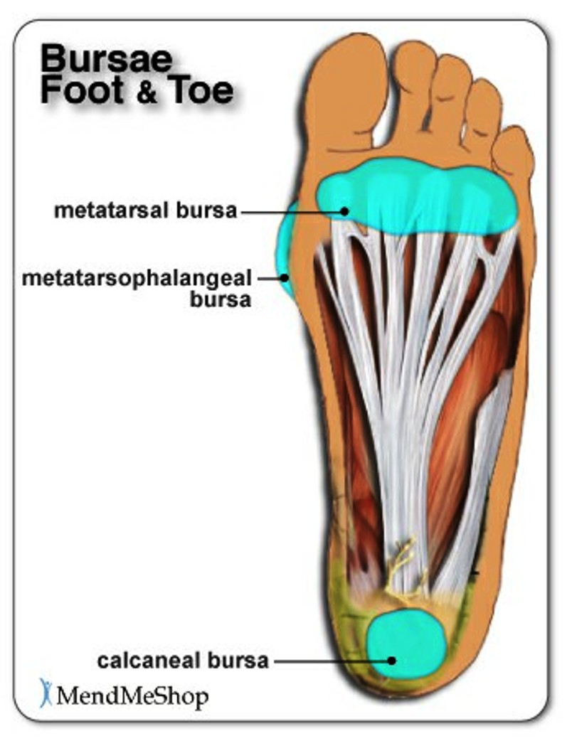 Bursa Sac Foot