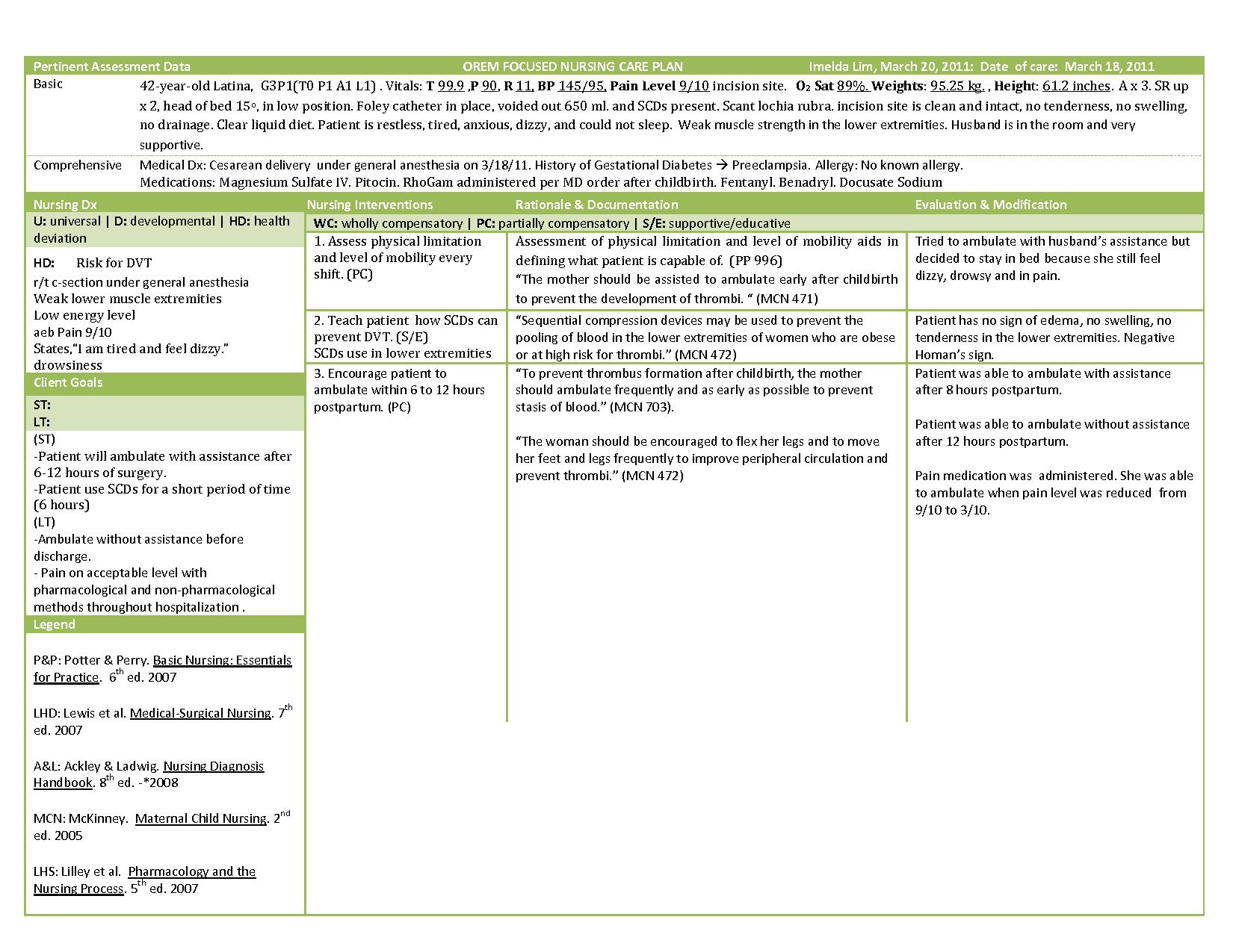 nanda nursing diagnosis dvt-pPgw « MedicineBTG.com