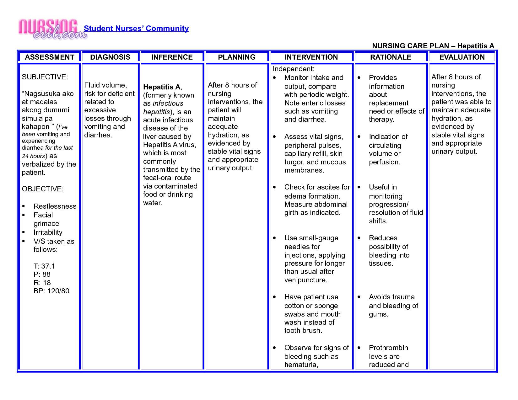 Nanda Nursing Diagnosis Related To Asthma | MedicineBTG.com