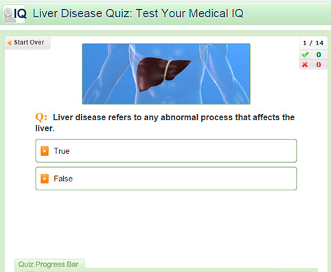 Elevated Liver Enzyme Causes And Solutions Pictures Wallpapers