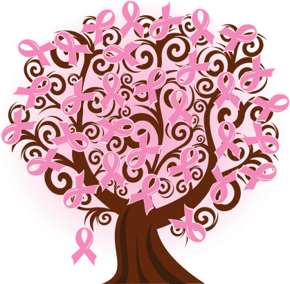 Cancer Month Pictures Wallpapers