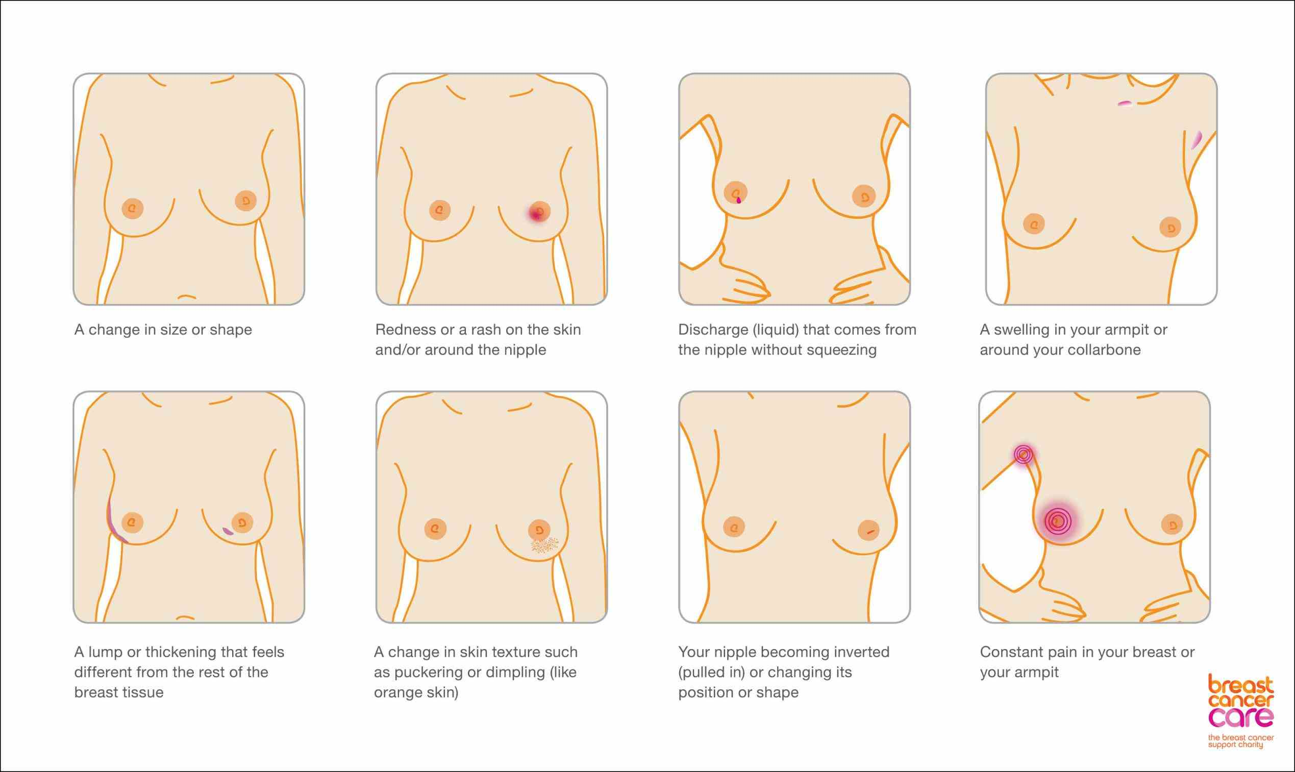 Size Of Breast Cancer Pictures Wallpapers